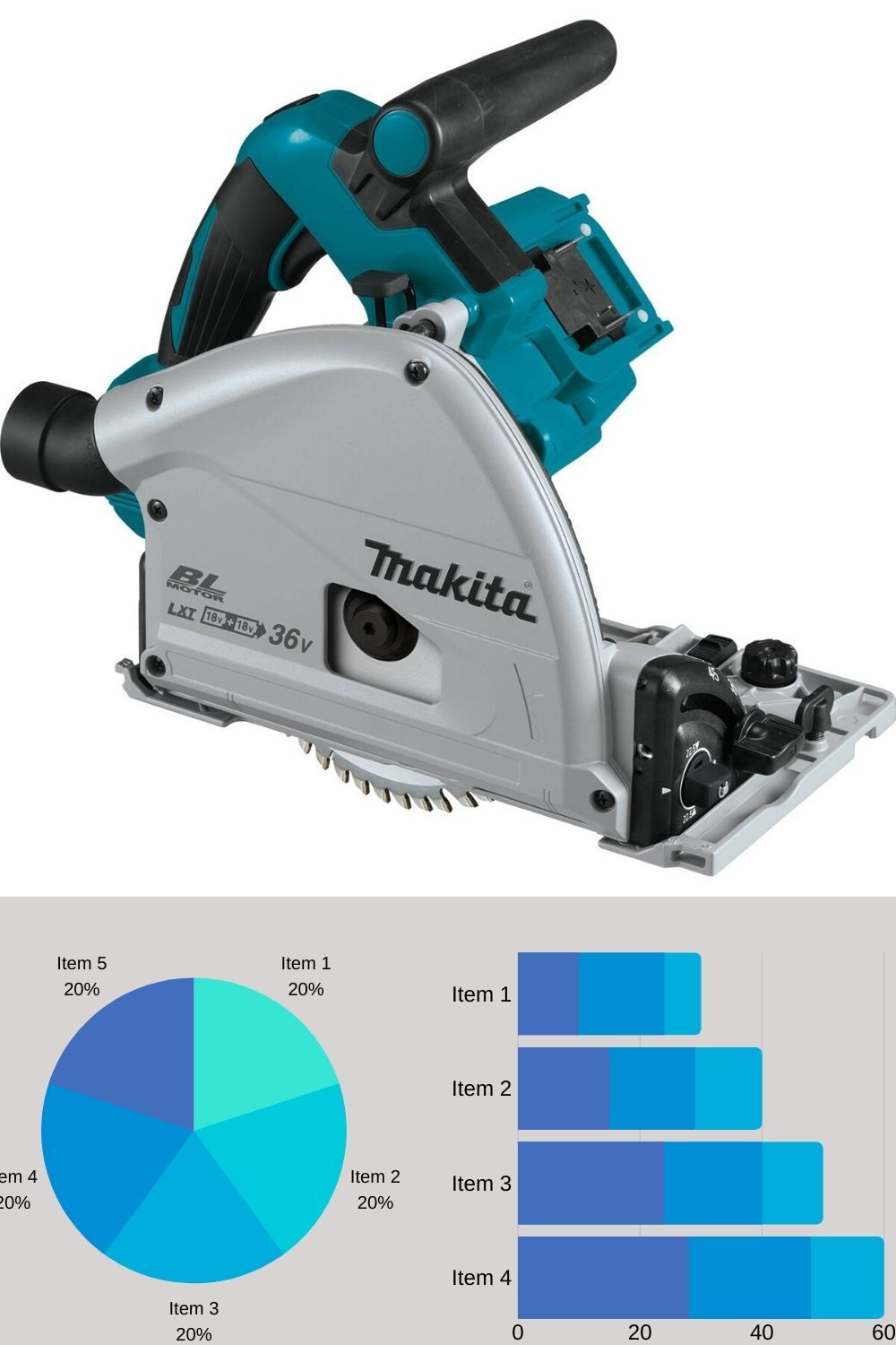 Makita Track Saws In 2020 In 2020 Best Track Saws Power Saws