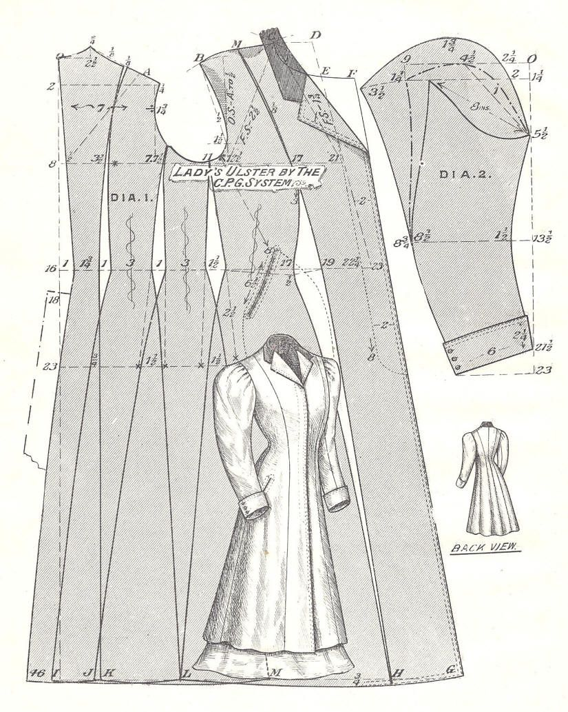 Pattern Diagram for Woman\'s Ulster Coat Pattern featured in The ...