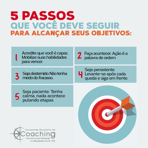 Sbcoaching Sbcoaching Twitter Job Coaching Coaching Learning And Development