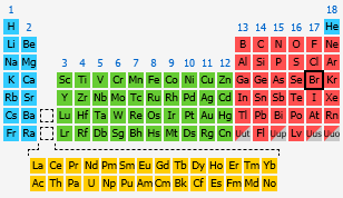 image result for bromine in table - Periodic Table Halogens