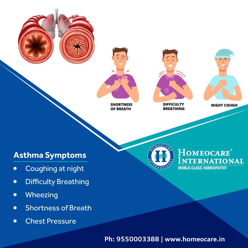 Homeopathy Treatment For Asthma With Images Asthma Symptoms