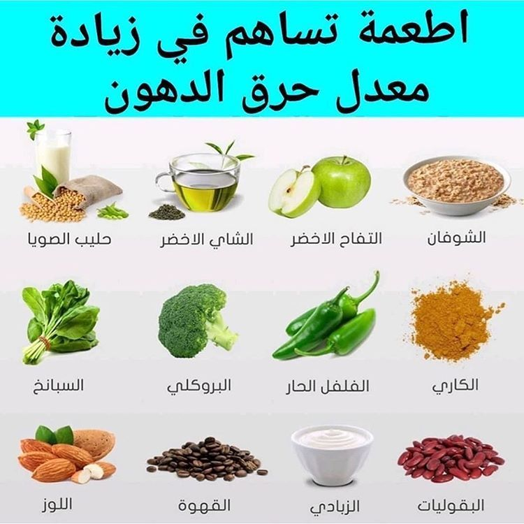 تمارين رياضيه نصائح غذائية Sur Instagram علق ب تم ليصلك كل جديد سنابي Your Home Health Fitness Food Health Facts Food Health Fitness Nutrition
