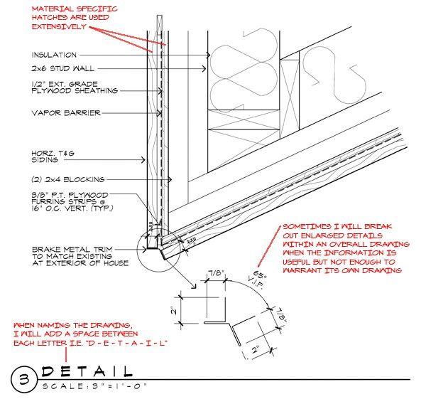Graphic Standards Part 2 Arhitectură