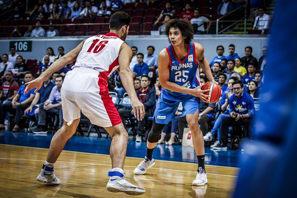 Philippines V Iran Boxscore Fiba Basketball World Cup 2019 Asian Qualifiers 2019 3 December Fi Fiba Basketball Basketball News National Basketball League
