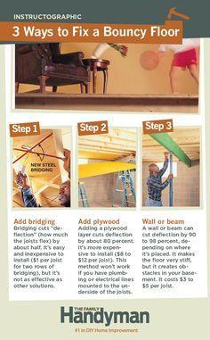 Fixing Bouncy Floors Diy Home Repair Diy Handyman Flooring Tutorials