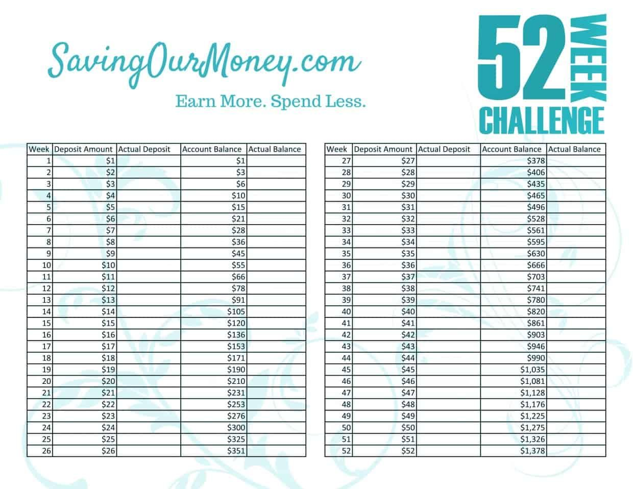 21 Awesome Amp Free Dave Ramsey Budgeting Printables That Ll