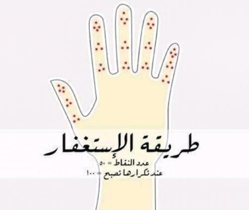 الاستغفار Peace Gesture Positivity Peace