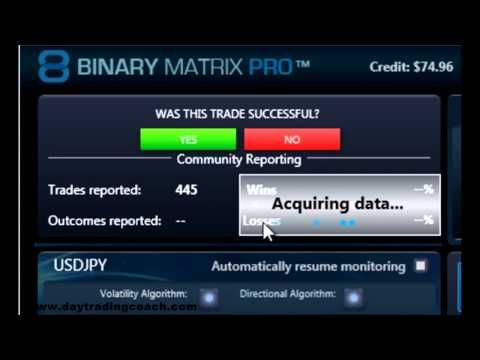Real time binary options trading signals