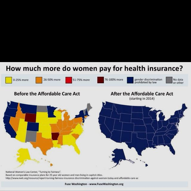 Women Pay More For Health Insurance With Images Health