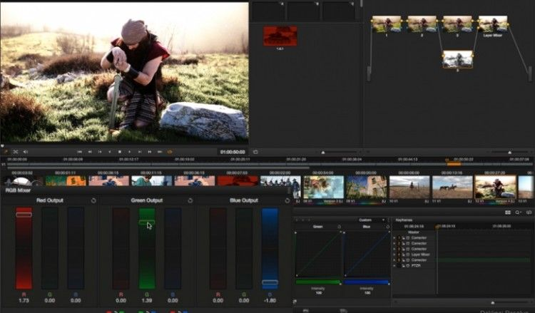 Pin on Color Grading