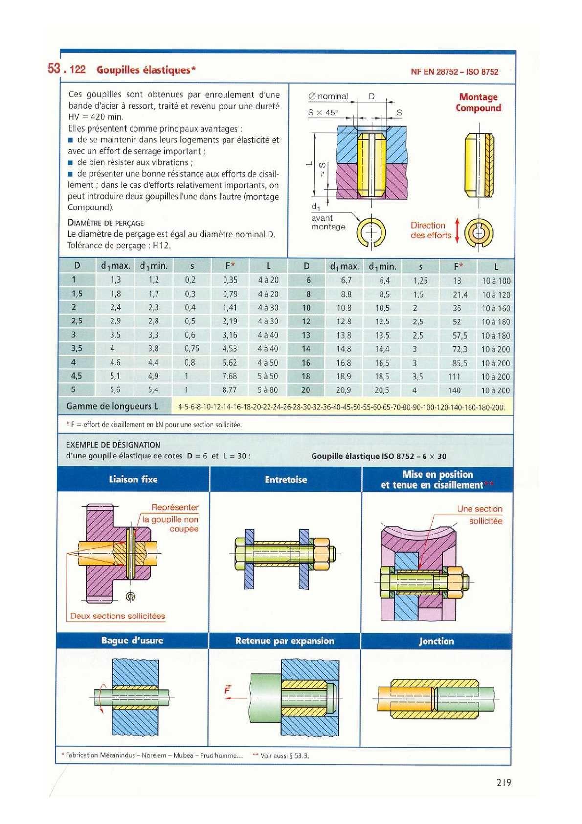 Guide Du Dessinateur Industriel Pdf : guide, dessinateur, industriel, Guide, Dessinateur, Industriel, Chevalier, Gratuit