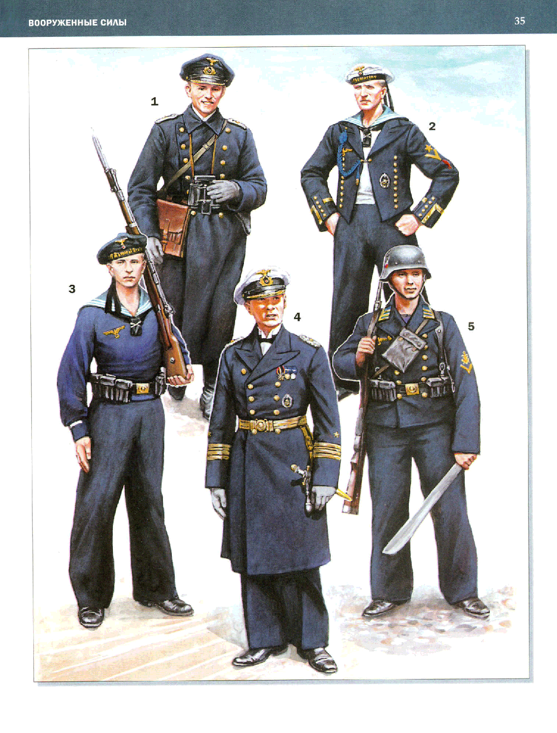 Kriegsmarine uniforms