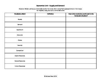 Economics Activity Pack Print Digital Distance Learning Middle School Economics Social Studies Curriculum Middle School