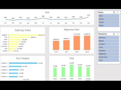 Build a KPI Dashboard in 5 minutes - YouTube Excel info