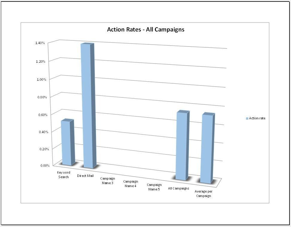Data Analysis Report Template With Images Data Analysis