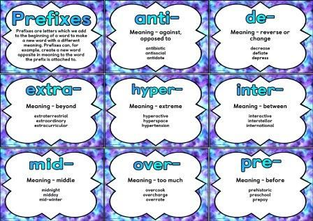 Free Printable Simple Prefixes Posters Includes 28 Of The Most