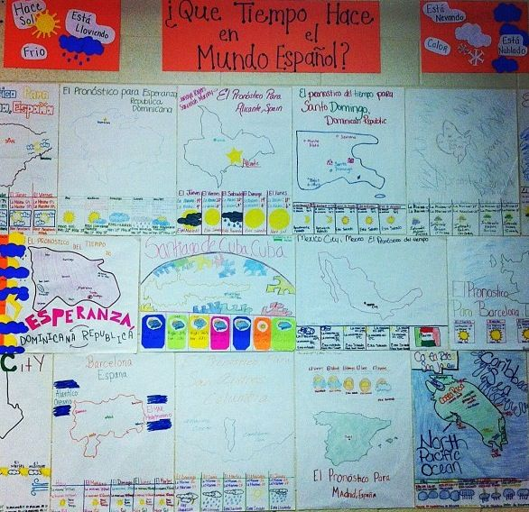 Weather Project For My Spanish Classroom Students Use Eltiempo Es