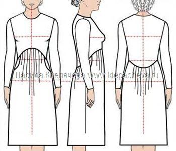 Картинки по запросу выкройка платье на полную фигуру с ...