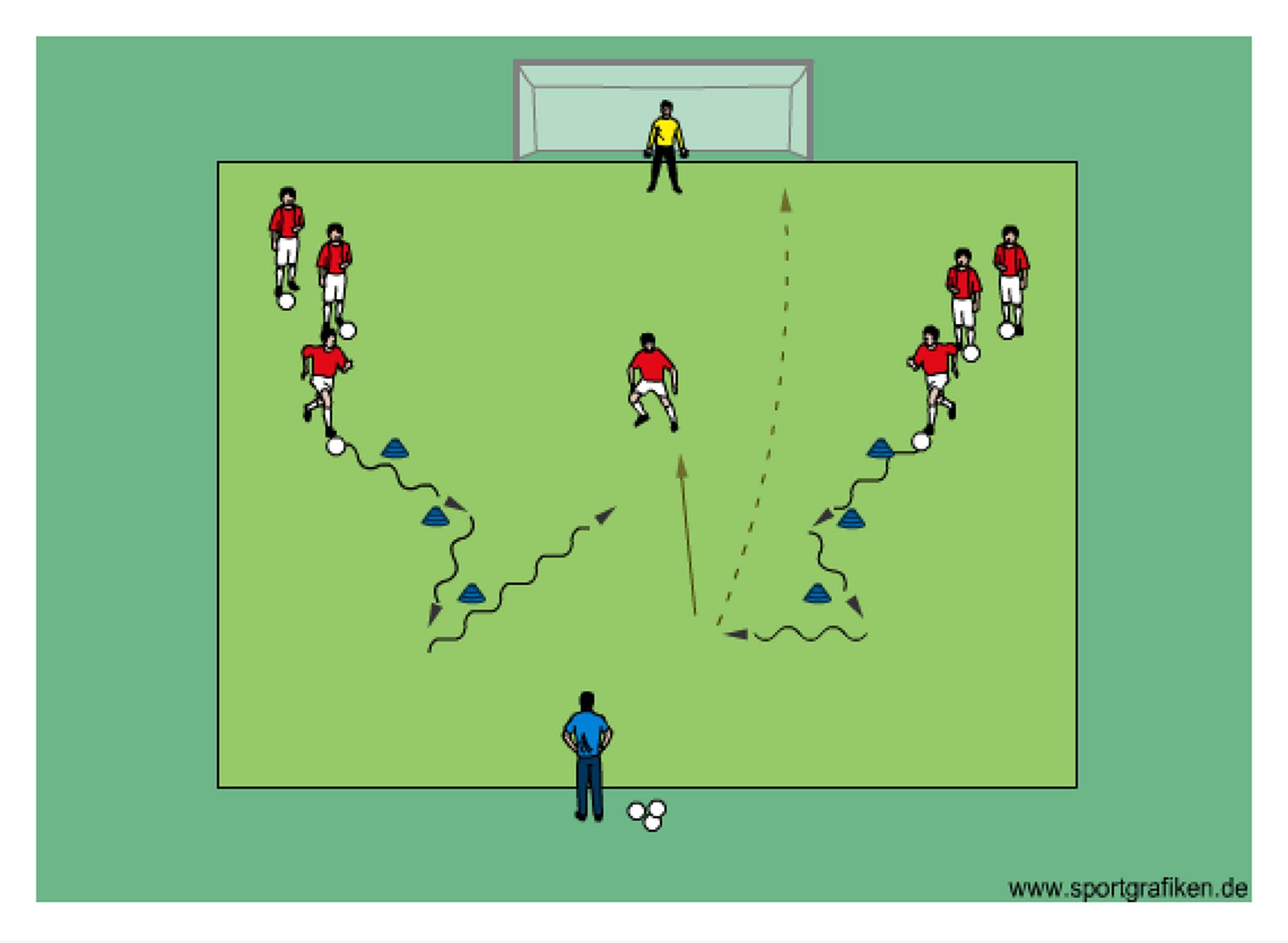 Soccer Finishing Training Soccer Drills Soccer Skills Soccer Dribbling Drills
