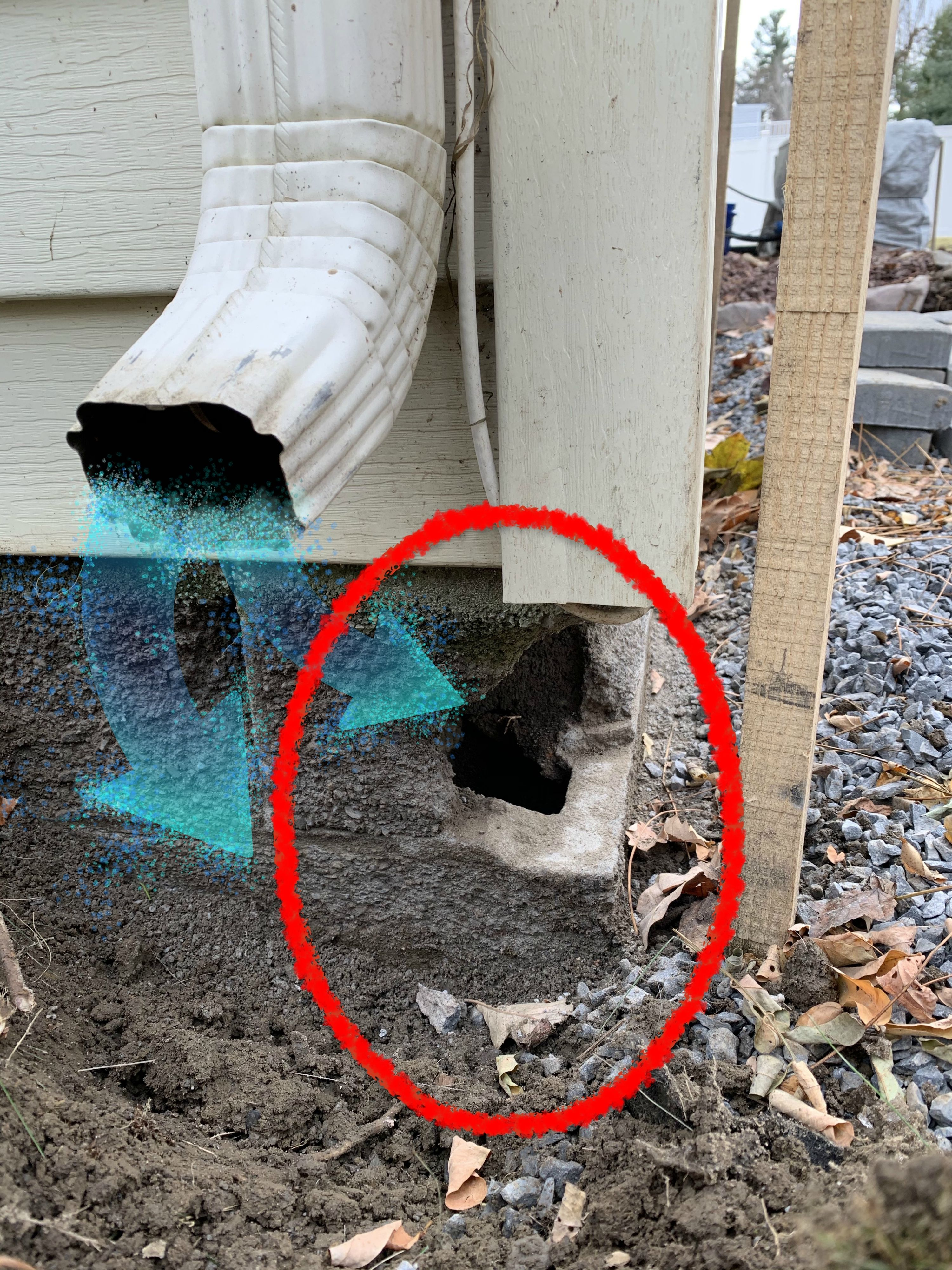 Prevent Foundation Damage Leaking And Water Issues With Grading And Drainage Fix Basement Leaks In 2020 Gutter Drainage Drainage Sump Pump Drainage