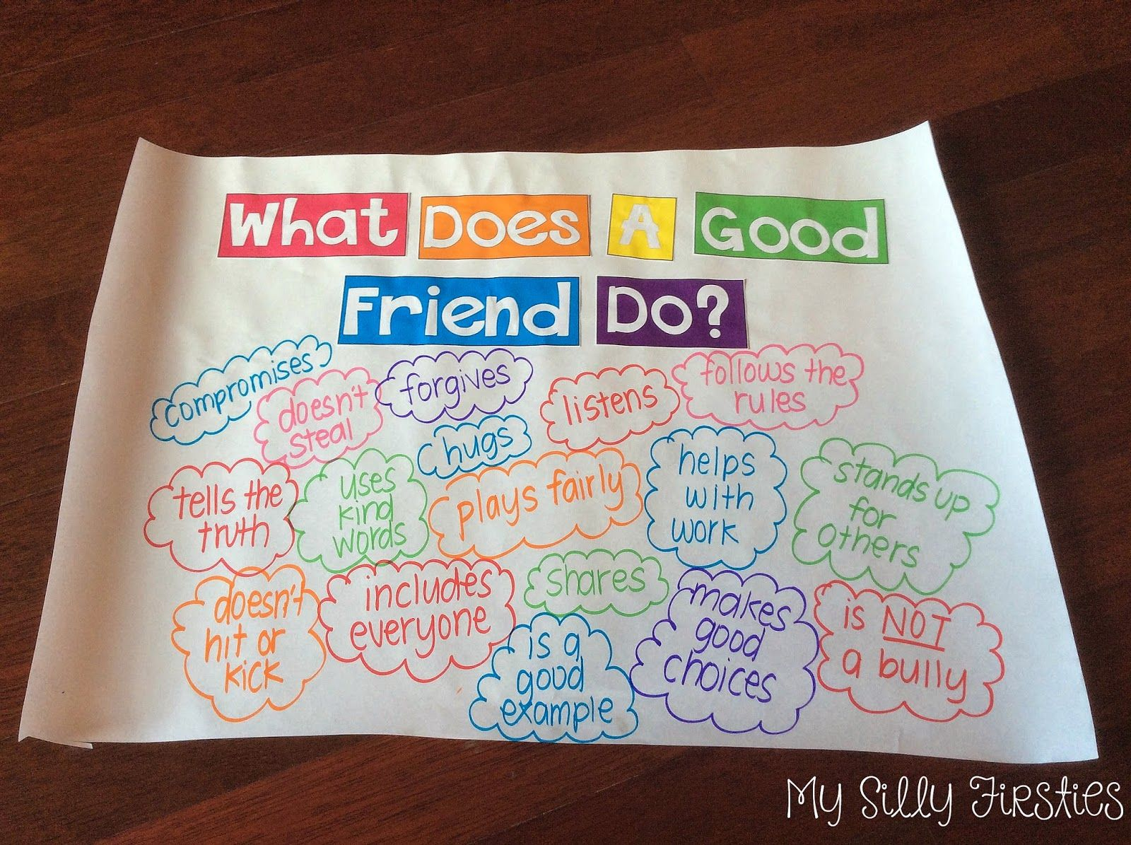 The first week school pinterest anchor charts chart and school perfect little anchor chart for the first week of school how to be a good friend but add lots of pictures nvjuhfo Choice Image