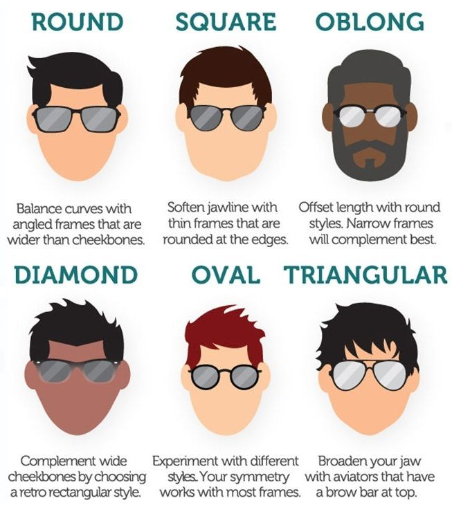6cde0c1ece How to choose Perfect Sunglasses according to Face Shape  - LooksGud.in