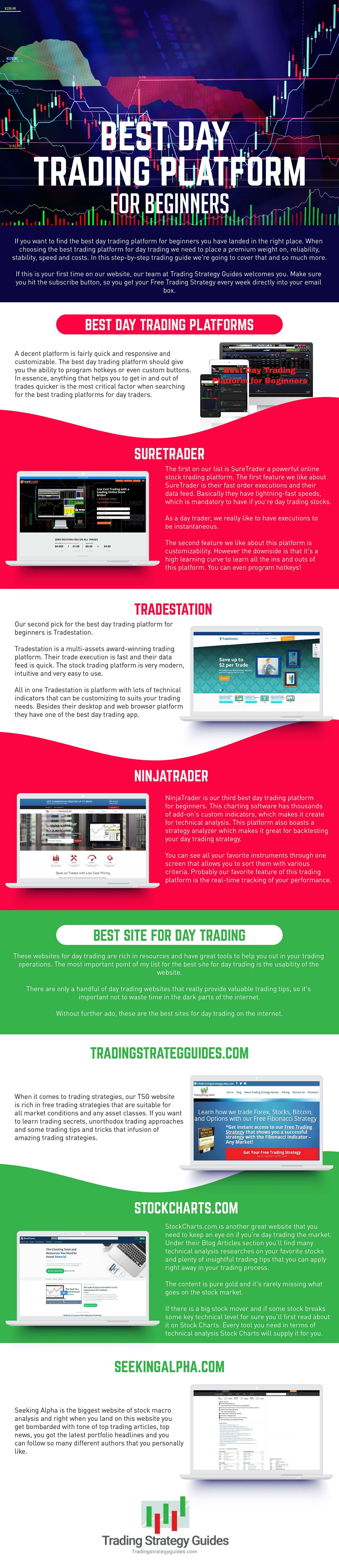 Best Trading Platform For Day Traders Day Trading Day Trader Trading