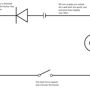 Household Electric Circuit Unique Basic Electrical Schematic Diagrams Wiring Diagrams Team In 2020 With Images Electric Circuit