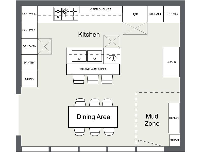 7 Kitchen Layout Ideas That Work Kitchen Layout Plans Kitchen Design Plans Best Kitchen Layout