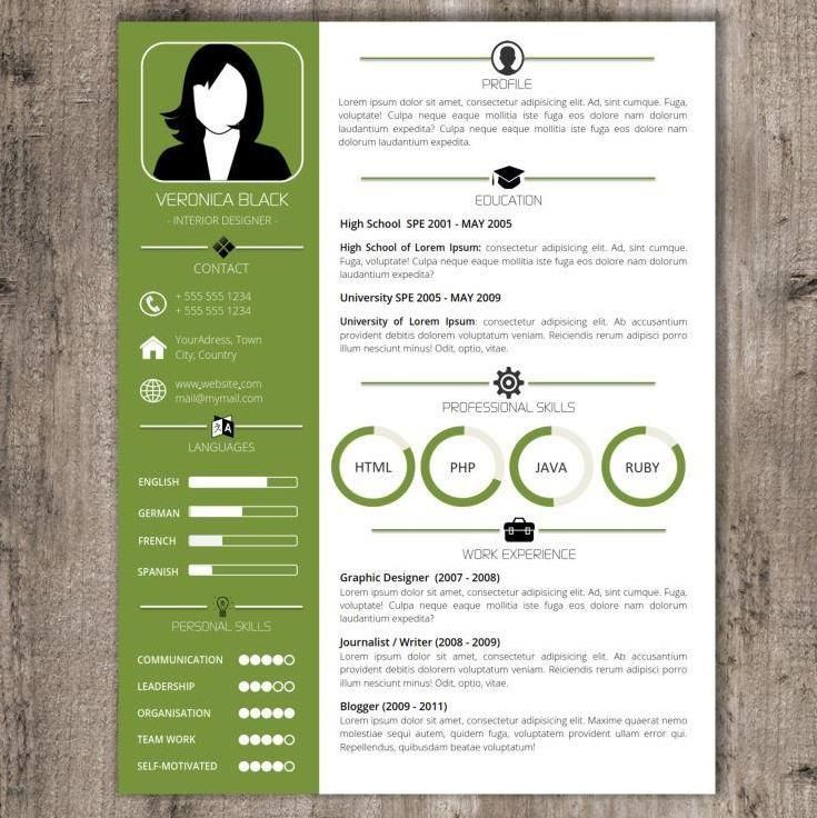 Resume Template With Photo Cover Letter