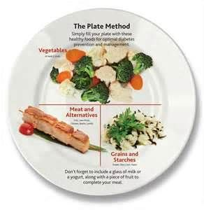 Dietitian\u0027s dream plate GOAL # 2 Fill half of my dinner plate with vegetables  sc 1 st  Pinterest & Dietitian\u0027s dream plate: GOAL # 2: Fill half of my dinner plate with ...