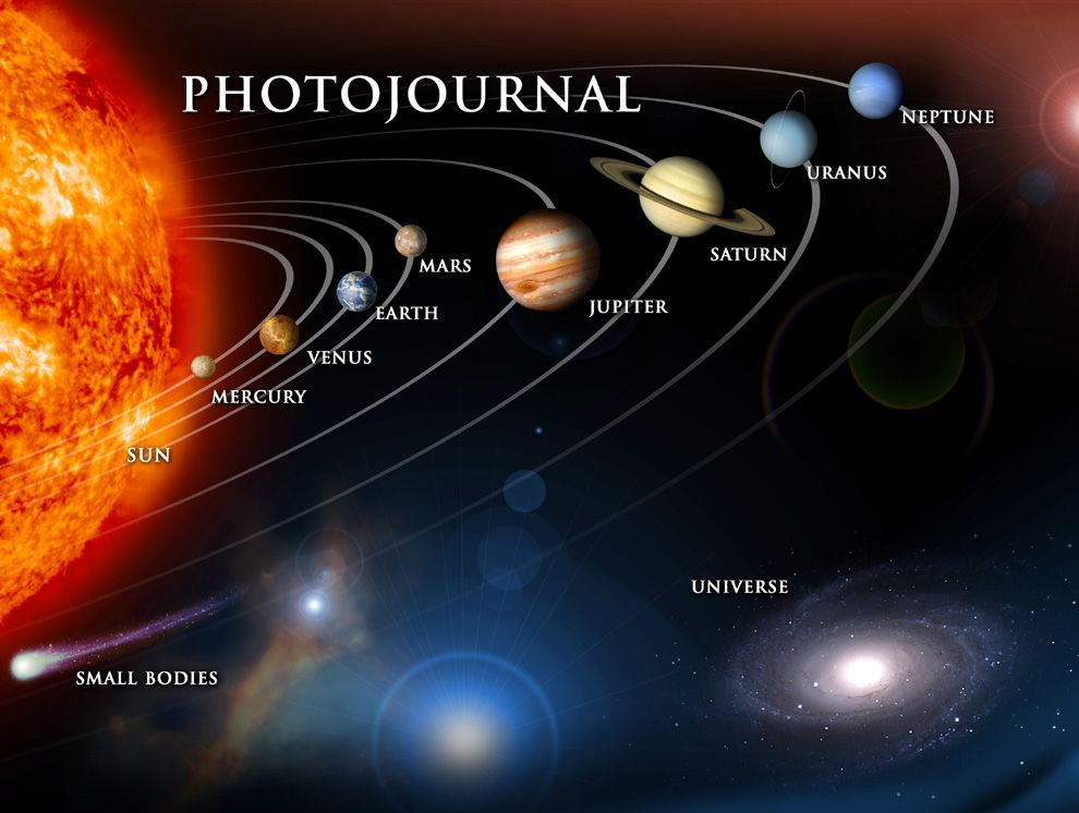 Photos Huge photo library from NASA of all planets in our solar
