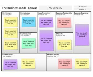 Free Business Model Canvas For Powerpoint Is A Simple But Useful