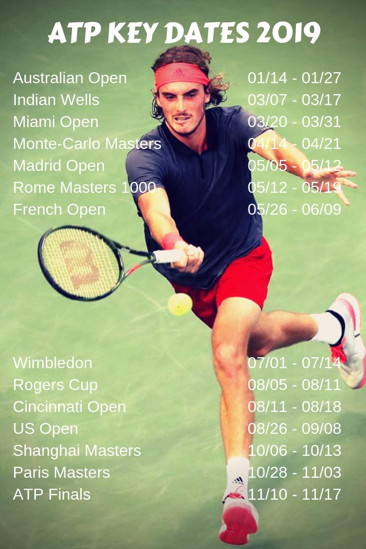 Atp Tennis Tennis Tennis Lessons Tennis Equipment