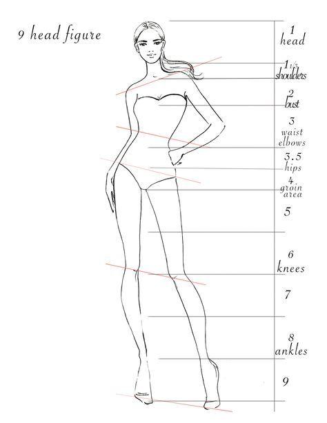 Photo of How to Draw Fashion Illustration: Fashion Figure 101 – Elena Fay