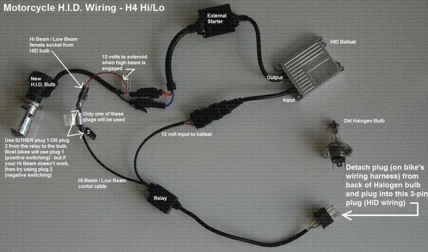 Motorcycle Diagram Page 2 Of 37 Wiringg Net Hide Wires Motorcycle Motorcycle Wiring