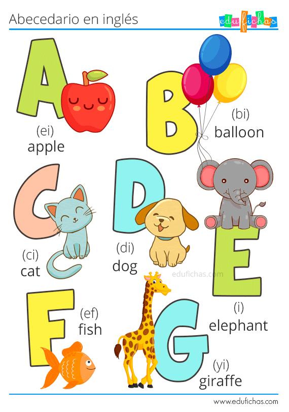 El Abecedario En Ingles Alfabeto En Ingles Pronunciacion Ingles Para Preescolar Ingles Basico Para Ninos