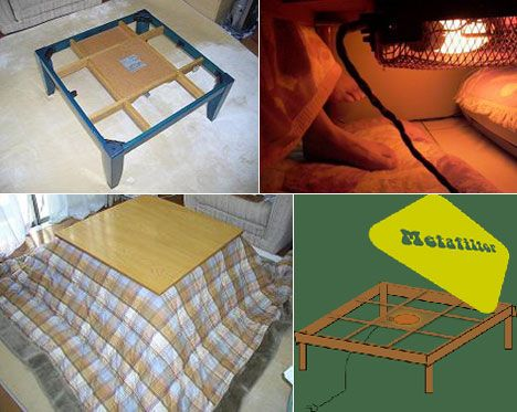 At A Recent Dinner Party In NYC, Our Japanese Host Set Out A Kotatsu,