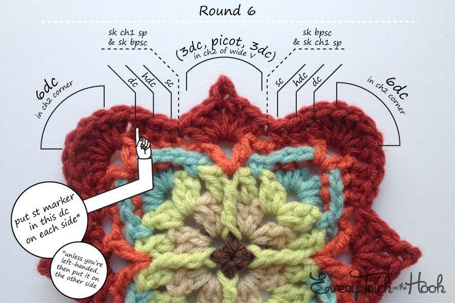 Victor, patrón de crochet, la ronda 6 | motivos unidos | Pinterest ...