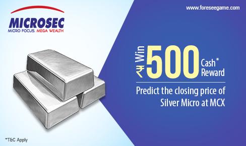 Closing price of silver micro форекс в иркутске