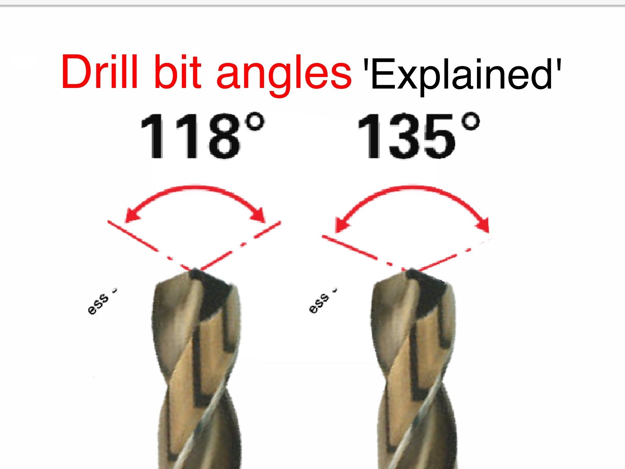 Drill Bit Angles Easily Explained Recommended Angles For