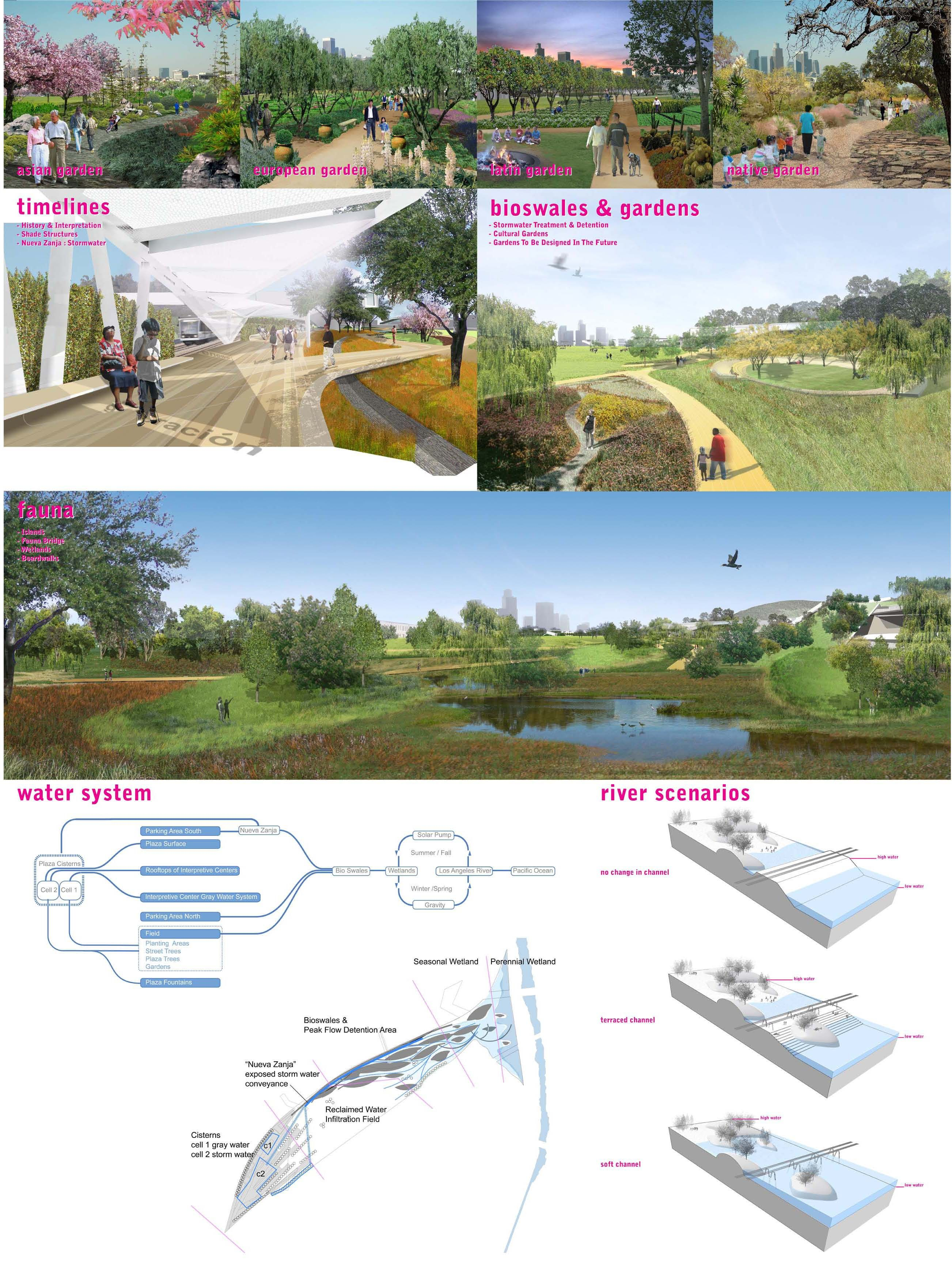 San francisco landscape architecture firms - In 2006 Hargreaves Associates A San Francisco Based Landscape Architecture Firm Won A Design