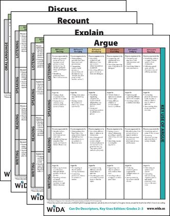 Wida Can Do Descriptors Key Uses Edition Poster Grades 2 3 Ell Resources English Language Learners Teaching
