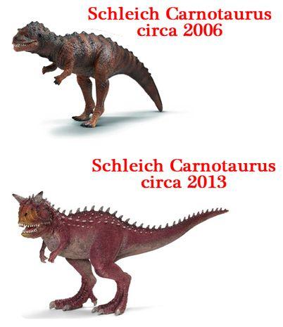 Carnotaurus Size Comparison | www.pixshark.com - Images ...