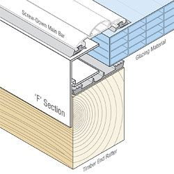 Timber Supported Glazing Bars For Polycarbonate Google Search Polycarbonate Panels Glass Roof Roof Detail