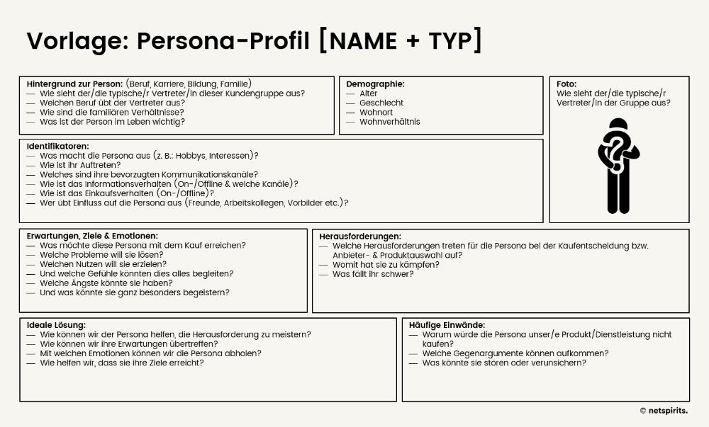 Vorlage Des Persona Profils In 2020 Paradigmenwechsel Online Marketing Strategie Gute Werbung