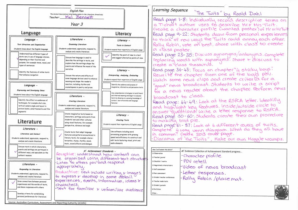 Workbooks the twits worksheets ks2 : The Twits Plan.pdf | Grade 3-6 Writing | Pinterest | Pdf, Literacy ...