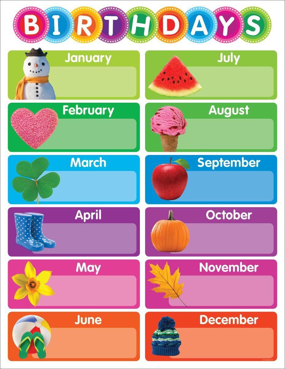 Birthday Calendar Google Template Birthdays Dates Charts Jpg 927x1200 Printable Reminder Chart