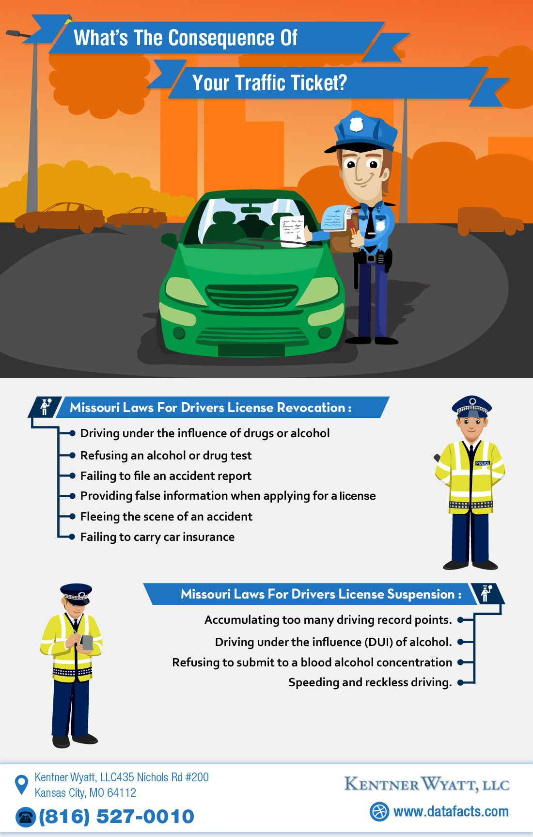 Once Your License Is Suspended Or Revoked The Rest Of Your Life Suffers In Every Way With The Commitments That Come With W Traffic Lawyer Traffic Kansas City