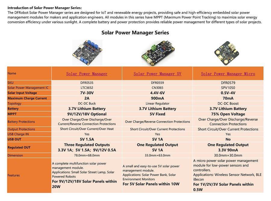 Renewable magnetic memo pad